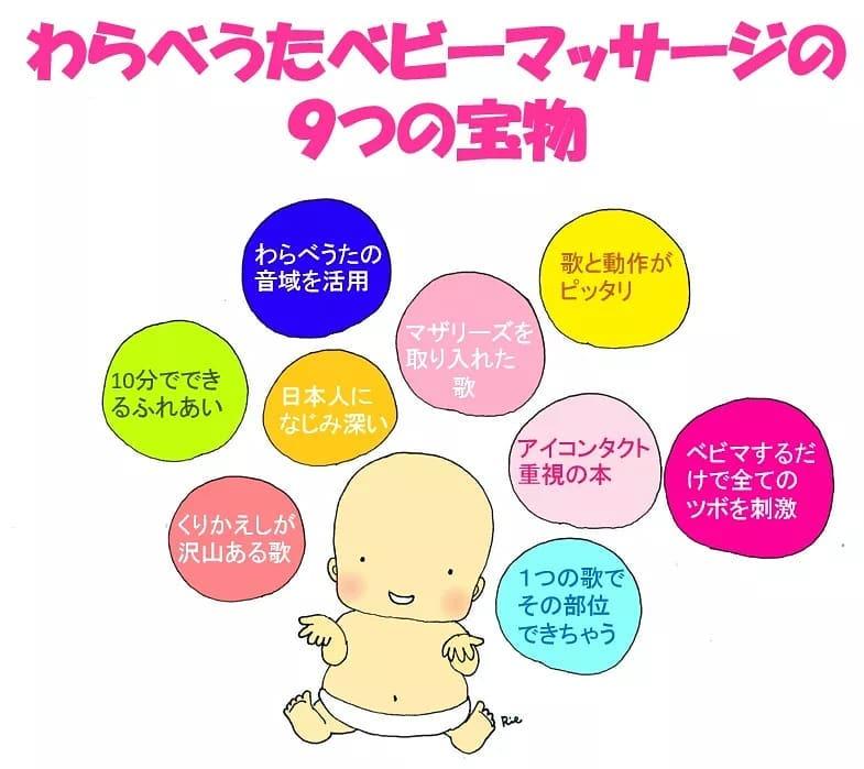 【9つの宝物】わらべうたベビーマッサージの゚+.゚(´▽`人) 宝物 .゚゚+.゚(´▽`人)゚+.゚うたってみればわかります♡やってみてばわかります♡同じことの繰り返しの大切さ今日もまたみんなで感じてみませんか?仙台:おおうち#わらべうた産後ダンス #わらべうた #宝物 #赤ちゃんのいる生活 #わらべうたベビーマッサージ研究会 #わらべうたベビーマッサージ資格(Instagram)